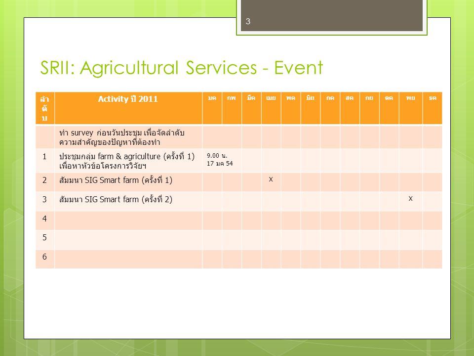 SRII: Agricultural Services - Event ลำ ดั บ Activity ปี 2011 มคกพมีคเมยพคมิยกคสคกยตคพยธค ทำ survey ก่อนวันประชุม เพื่อจัดลำดับ ความสำคัญของปัญหาที่ต้องทำ 1ประชุมกลุ่ม farm & agriculture (ครั้งที่ 1) เพื่อหาหัวข้อโครงการวิจัยฯ 9.00 น.