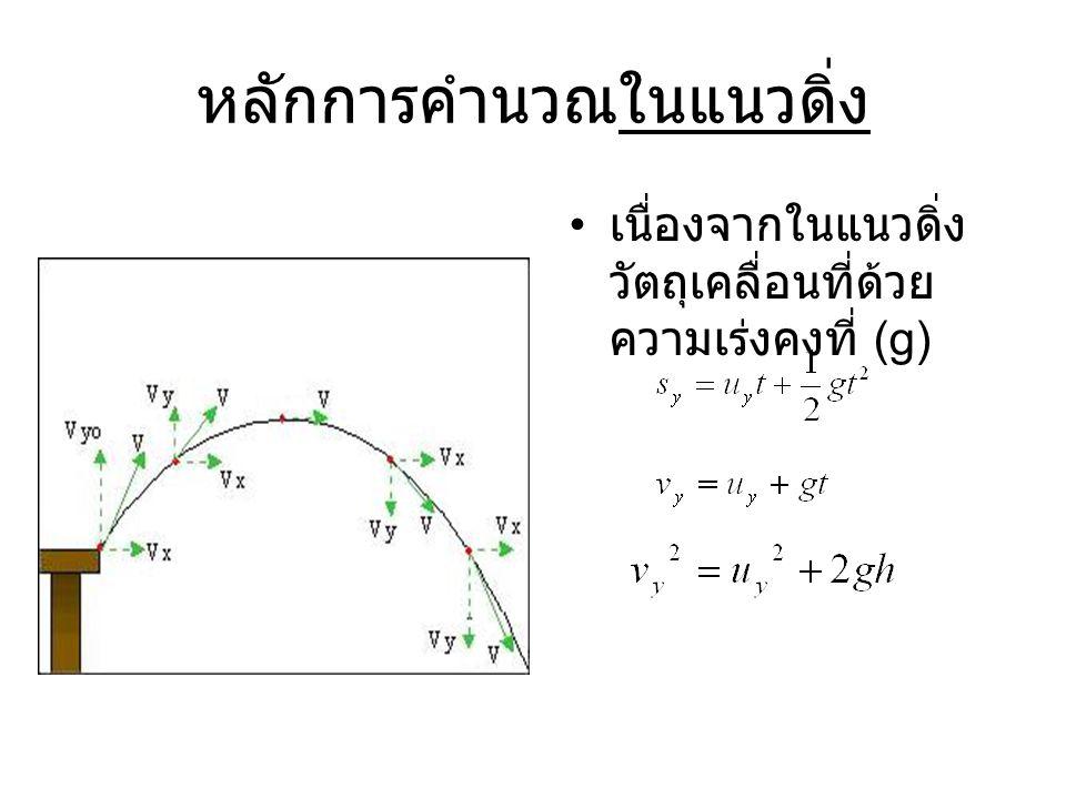 หลักการคำนวณในแนวดิ่ง เนื่องจากในแนวดิ่ง วัตถุเคลื่อนที่ด้วย ความเร่งคงที่ (g)