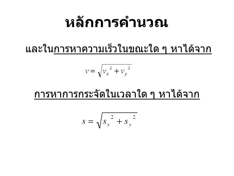 หลักการคำนวณ และในการหาความเร็วในขณะใด ๆ หาได้จาก การหาการกระจัดในเวลาใด ๆ หาได้จาก