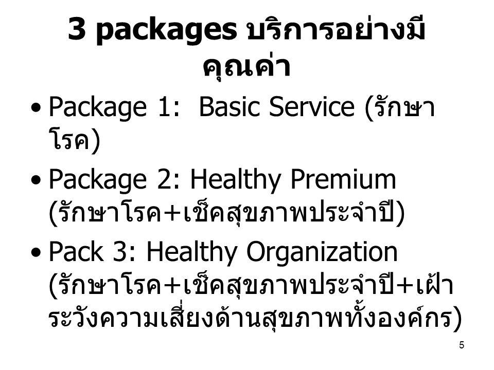 5 3 packages บริการอย่างมี คุณค่า Package 1: Basic Service ( รักษา โรค ) Package 2: Healthy Premium ( รักษาโรค + เช็คสุขภาพประจำปี ) Pack 3: Healthy O