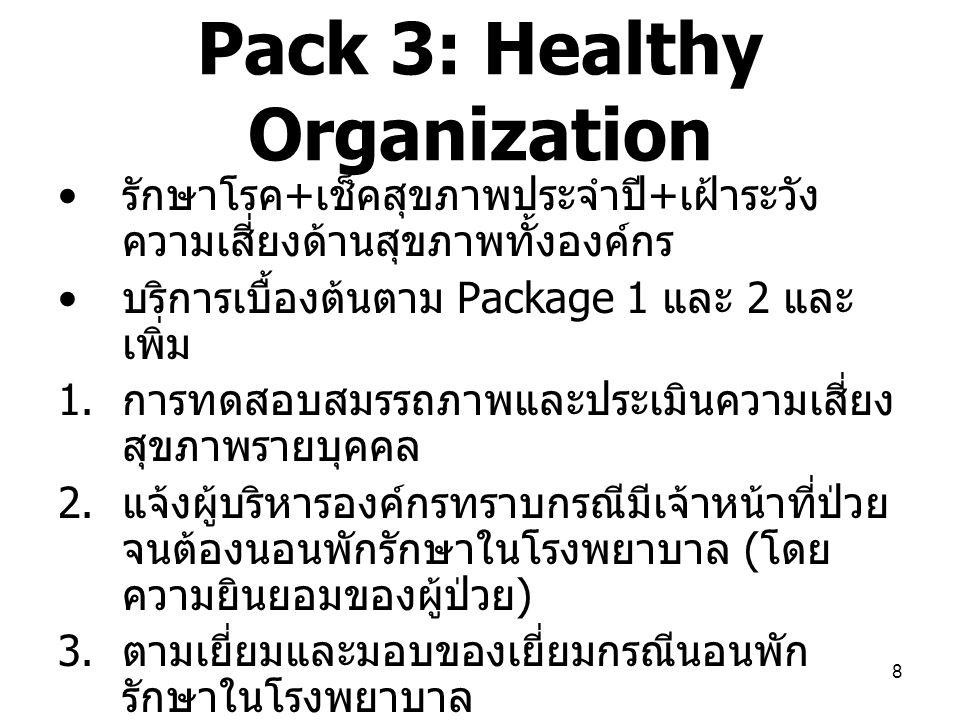 8 Pack 3: Healthy Organization รักษาโรค + เช็คสุขภาพประจำปี + เฝ้าระวัง ความเสี่ยงด้านสุขภาพทั้งองค์กร บริการเบื้องต้นตาม Package 1 และ 2 และ เพิ่ม 1.
