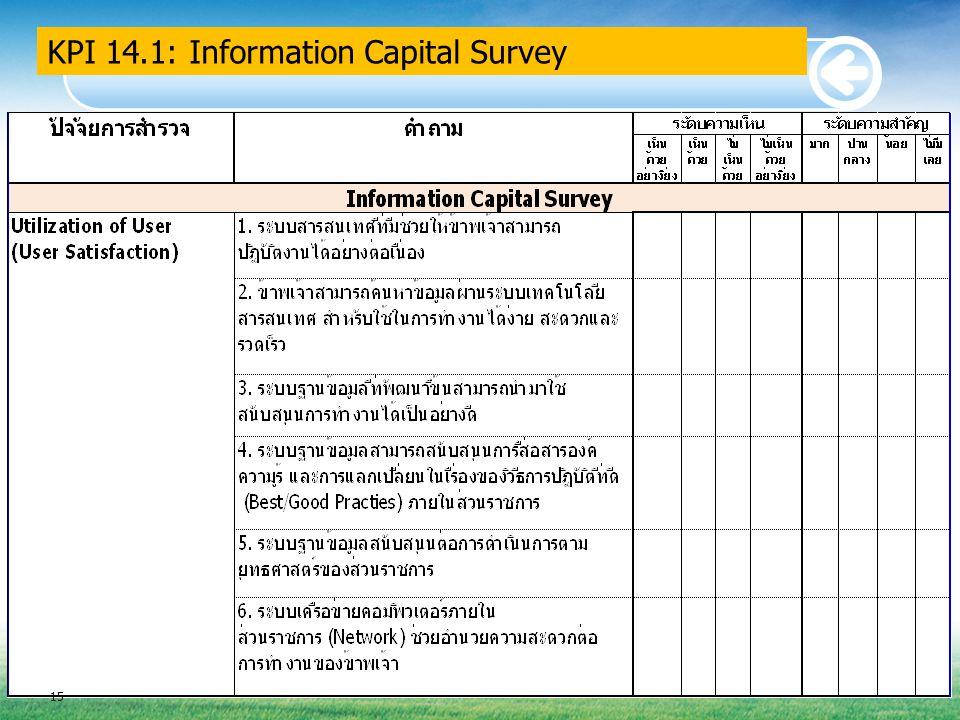KPI 14.1: Information Capital Survey 15