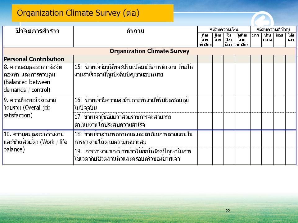 Organization Climate Survey (ต่อ) 22