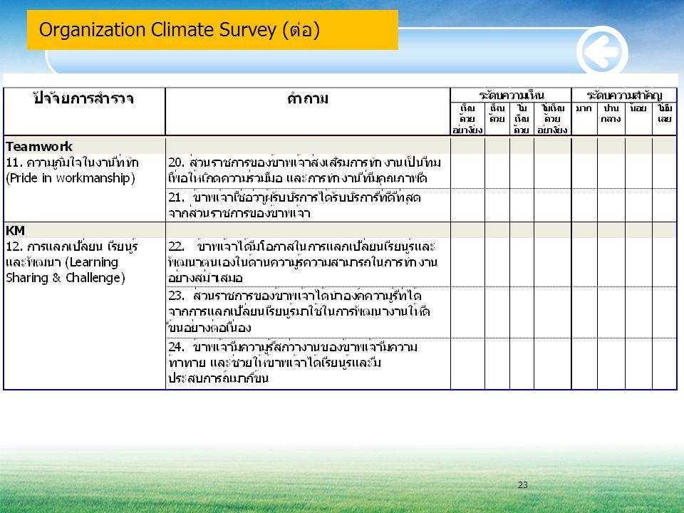 Organization Climate Survey (ต่อ) 23