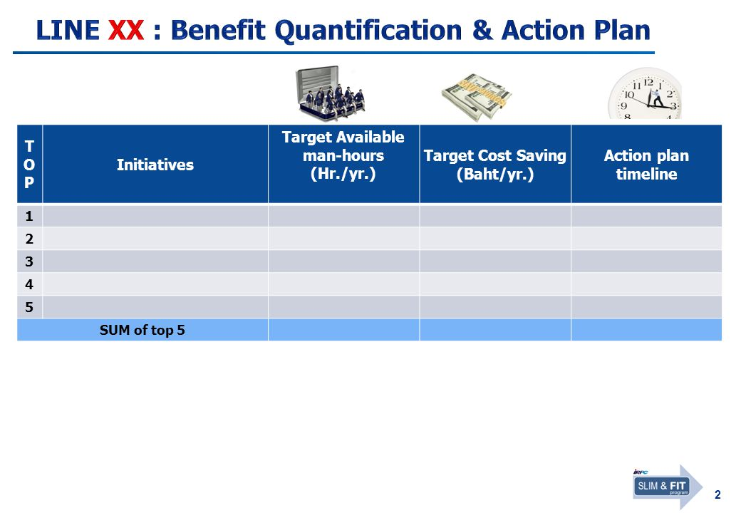 2 TOPTOP Initiatives Target Available man-hours (Hr./yr.) Target Cost Saving (Baht/yr.) Action plan timeline 1 2 3 4 5 SUM of top 5