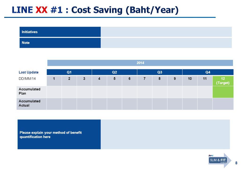 8 Last UpdateQ1Q2Q3Q4 DD/MM/14123456789101112 (Target) Accumulated Plan Accumulated Actual Please explain your method of benefit quantification here 2014 Initiatives Note