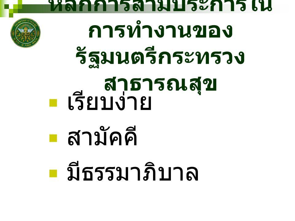 หลักการสามประการใน การทำงานของ รัฐมนตรีกระทรวง สาธารณสุข  เรียบง่าย  สามัคคี  มีธรรมาภิบาล