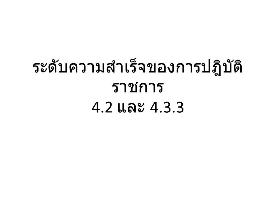 ระดับความสำเร็จของการปฎิบัติ ราชการ 4.2 และ 4.3.3