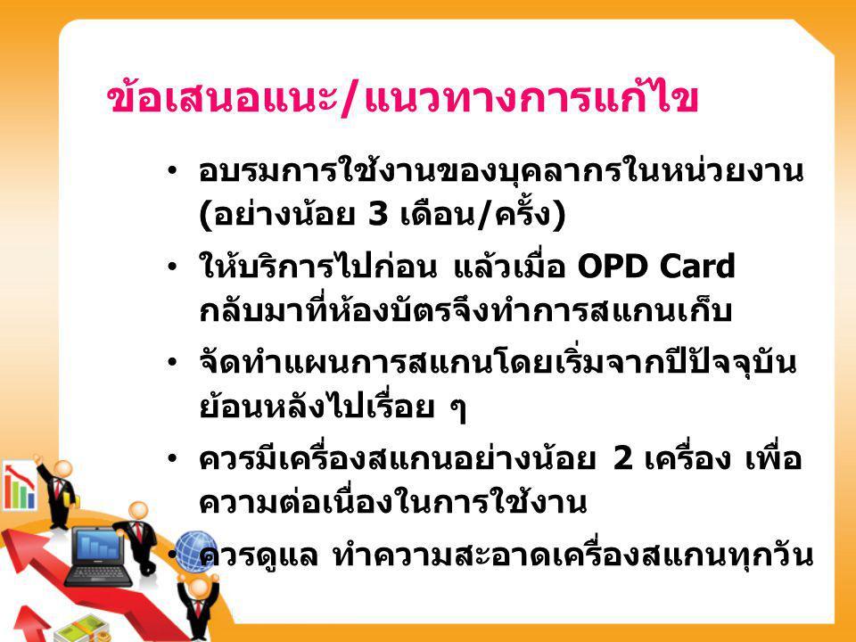 ข้อเสนอแนะ/แนวทางการแก้ไข อบรมการใช้งานของบุคลากรในหน่วยงาน (อย่างน้อย 3 เดือน/ครั้ง) ให้บริการไปก่อน แล้วเมื่อ OPD Card กลับมาที่ห้องบัตรจึงทำการสแกนเก็บ จัดทำแผนการสแกนโดยเริ่มจากปีปัจจุบัน ย้อนหลังไปเรื่อย ๆ ควรมีเครื่องสแกนอย่างน้อย 2 เครื่อง เพื่อ ความต่อเนื่องในการใช้งาน ควรดูแล ทำความสะอาดเครื่องสแกนทุกวัน