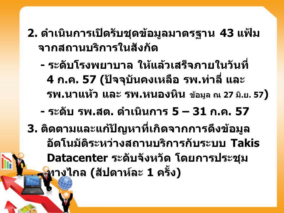 2. ดำเนินการเปิดรับชุดข้อมูลมาตรฐาน 43 แฟ้ม จากสถานบริการในสังกัด - ระดับโรงพยาบาล ให้แล้วเสร็จภายในวันที่ 4 ก.ค. 57 (ปัจจุบันคงเหลือ รพ.ท่าลี่ และ รพ