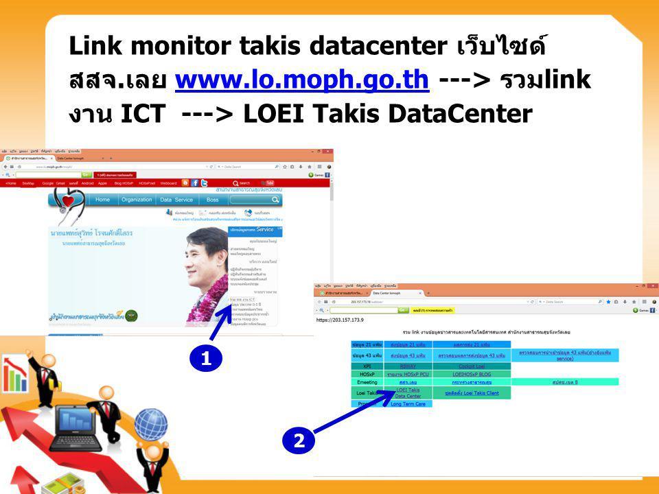 Link monitor takis datacenter เว็บไซด์ สสจ.เลย www.lo.moph.go.th ---> รวมlink งาน ICT ---> LOEI Takis DataCenterwww.lo.moph.go.th 1 2