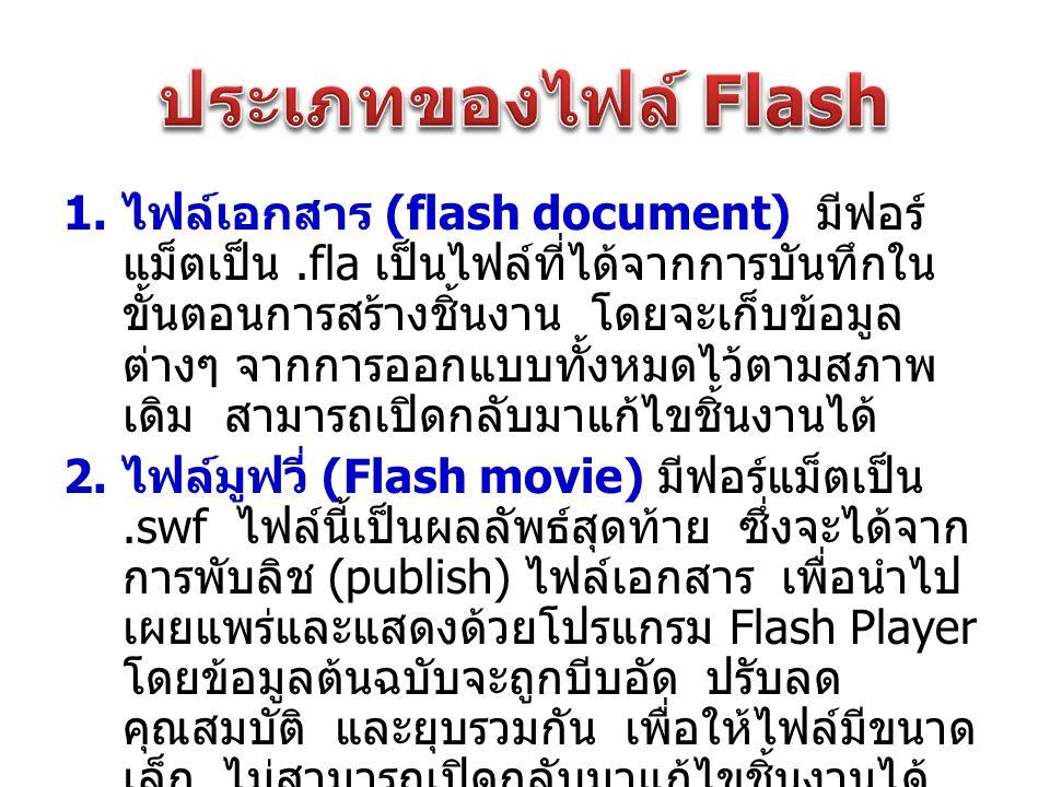 1. ไฟล์เอกสาร (flash document) มีฟอร์ แม็ตเป็น.fla เป็นไฟล์ที่ได้จากการบันทึกใน ขั้นตอนการสร้างชิ้นงาน โดยจะเก็บข้อมูล ต่างๆ จากการออกแบบทั้งหมดไว้ตาม