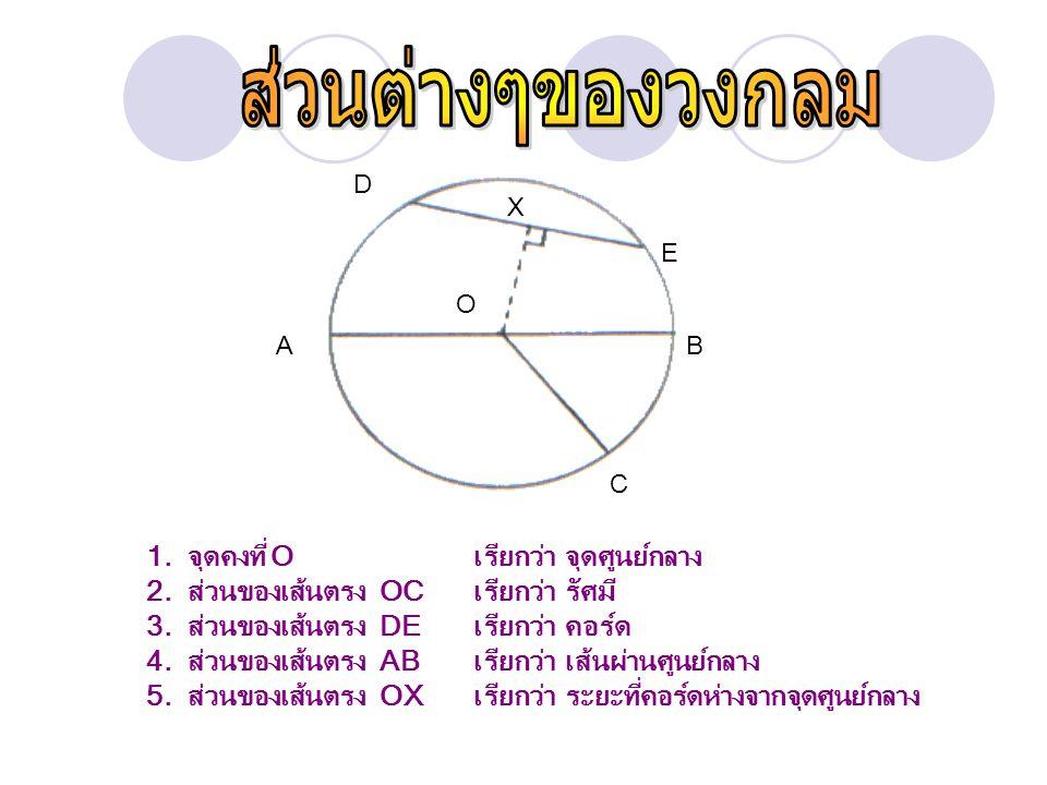 1. จุดคงที่ O เรียกว่าจุดศูนย์กลาง 2. ส่วนของเส้นตรง OCเรียกว่ารัศมี 3. ส่วนของเส้นตรง DEเรียกว่าคอร์ด 4. ส่วนของเส้นตรง ABเรียกว่าเส้นผ่านศูนย์กลาง 5