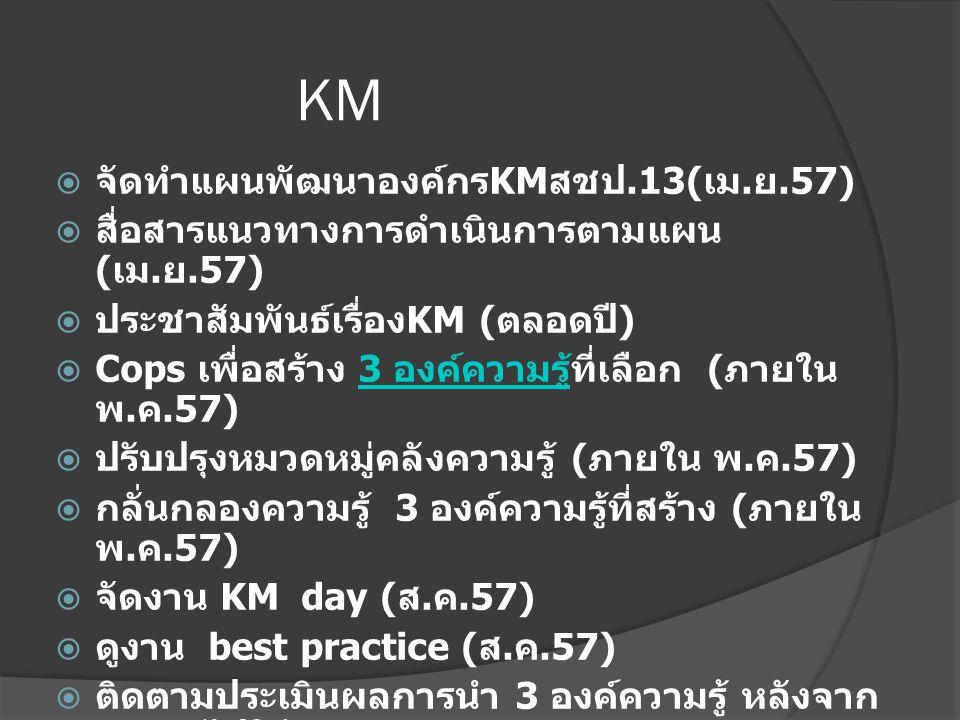 KM  จัดทำแผนพัฒนาองค์กร KM สชป.13( เม. ย.57)  สื่อสารแนวทางการดำเนินการตามแผน ( เม.
