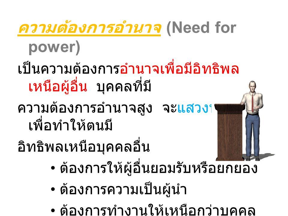 ความต้องการอำนาจ (Need for power) เป็นความต้องการอำนาจเพื่อมีอิทธิพล เหนือผู้อื่น บุคคลที่มี ความต้องการอำนาจสูง จะแสวงหาวิถีทาง เพื่อทำให้ตนมี อิทธิพ