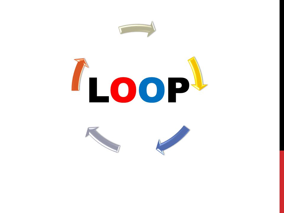 LOOPLOOP