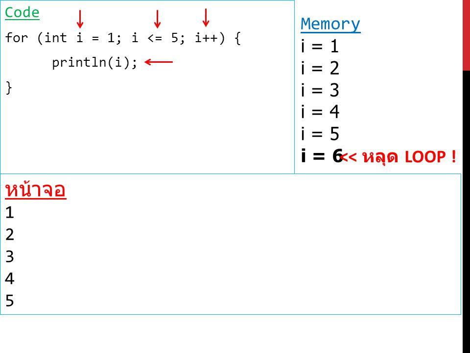 Code for (int i = 1; i <= 5; i++) { println(i); } Memory i = 1 i = 2 i = 3 i = 4 i = 5 i = 6 หน้าจอ 1 2 3 4 5 << หลุด LOOP !