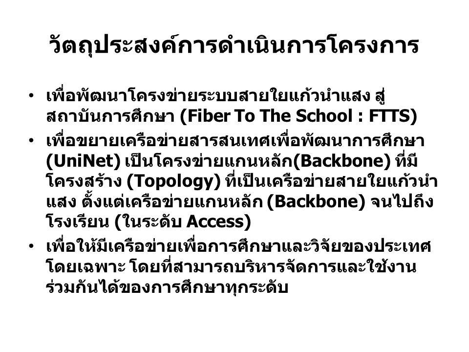 วัตถุประสงค์การดำเนินการโครงการ เพื่อพัฒนาโครงข่ายระบบสายใยแก้วนำแสง สู่ สถาบันการศึกษา (Fiber To The School : FTTS) เพื่อขยายเครือข่ายสารสนเทศเพื่อพั