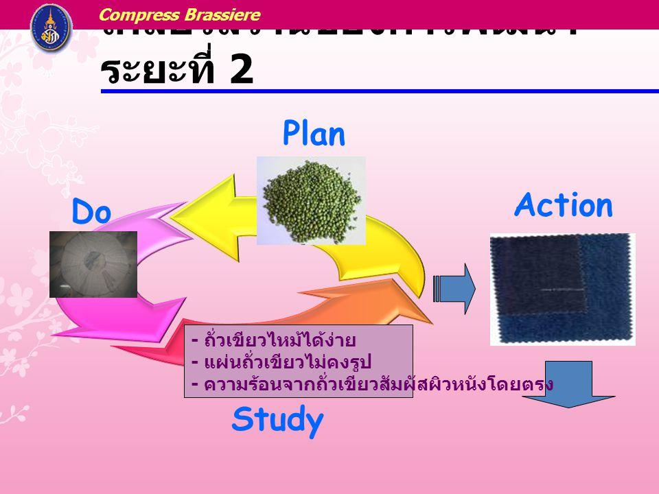 เกลียวสว่านของการพัฒนา ระยะที่ 3 Study Action Compress Brassiere Plan Do - ถั่วเขียวกระจายตัวไม่สม่ำเสมอ