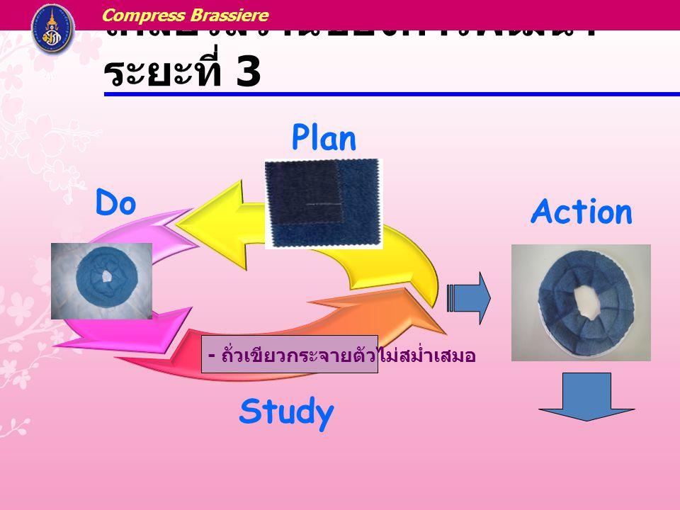 เกลียวสว่านของการพัฒนา ระยะที่ 4 Study Action Compress Brassiere Plan Do - ต้องใช้มือช่วยประจับขณะใช้ - ไช้งานไม่สะดวก