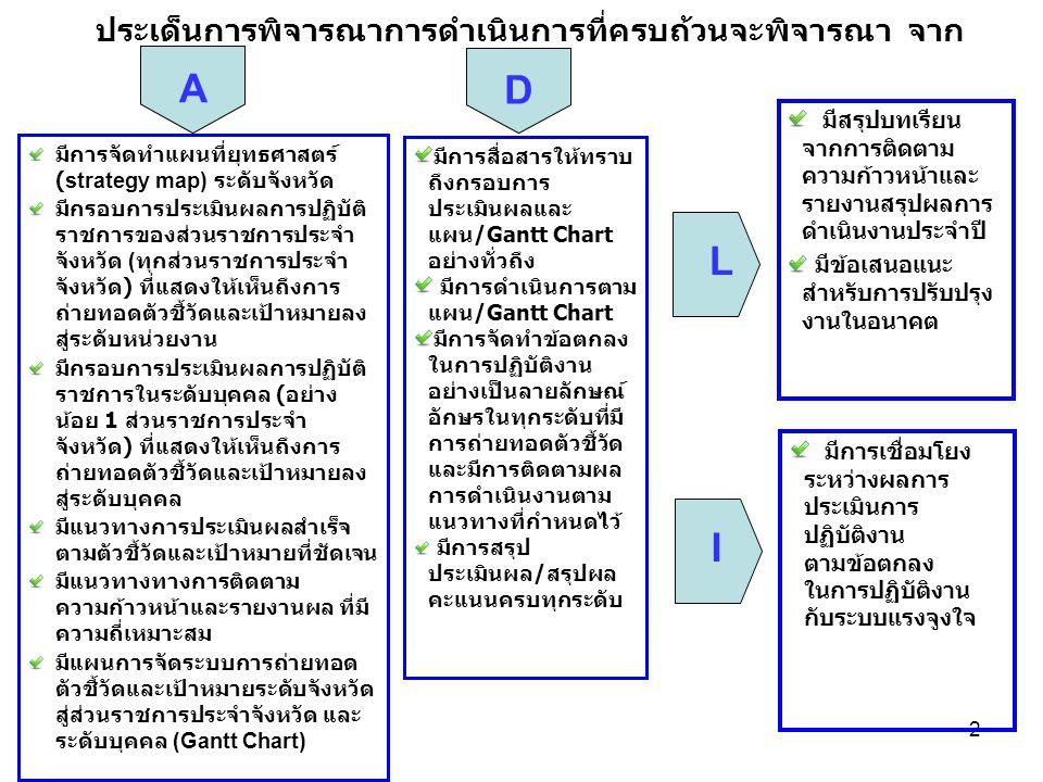 2 มีการจัดทำแผนที่ยุทธศาสตร์ (strategy map) ระดับจังหวัด มีกรอบการประเมินผลการปฏิบัติ ราชการของส่วนราชการประจำ จังหวัด ( ทุกส่วนราชการประจำ จังหวัด )