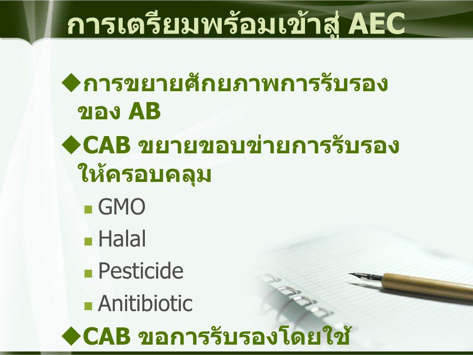 การเตรียมพร้อมเข้าสู่ AEC  การขยายศักยภาพการรับรอง ของ AB  CAB ขยายขอบข่ายการรับรอง ให้ครอบคลุม GMO Halal Pesticide Anitibiotic  CAB ขอการรับรองโดย