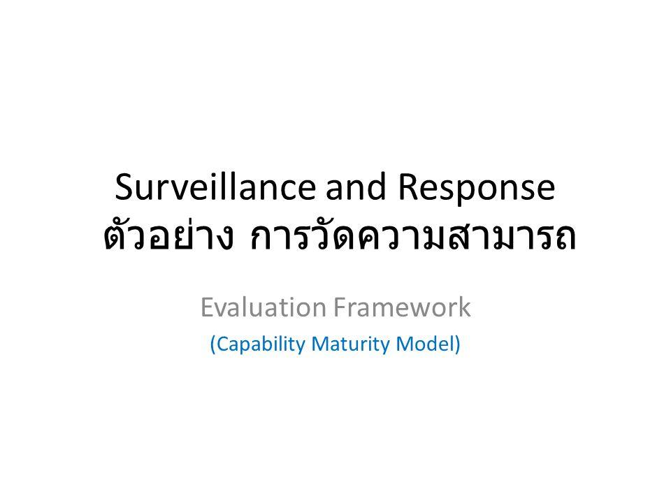 Surveillance and Response ตัวอย่าง การวัดความสามารถ Evaluation Framework (Capability Maturity Model)