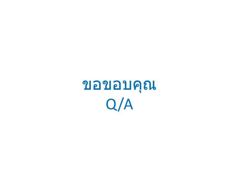 ขอขอบคุณ Q/A