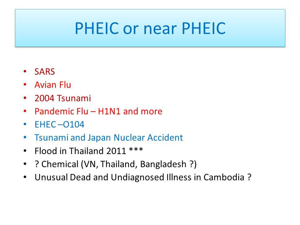 PHEIC or near PHEIC SARS Avian Flu 2004 Tsunami Pandemic Flu – H1N1 and more EHEC –O104 Tsunami and Japan Nuclear Accident Flood in Thailand 2011 ***