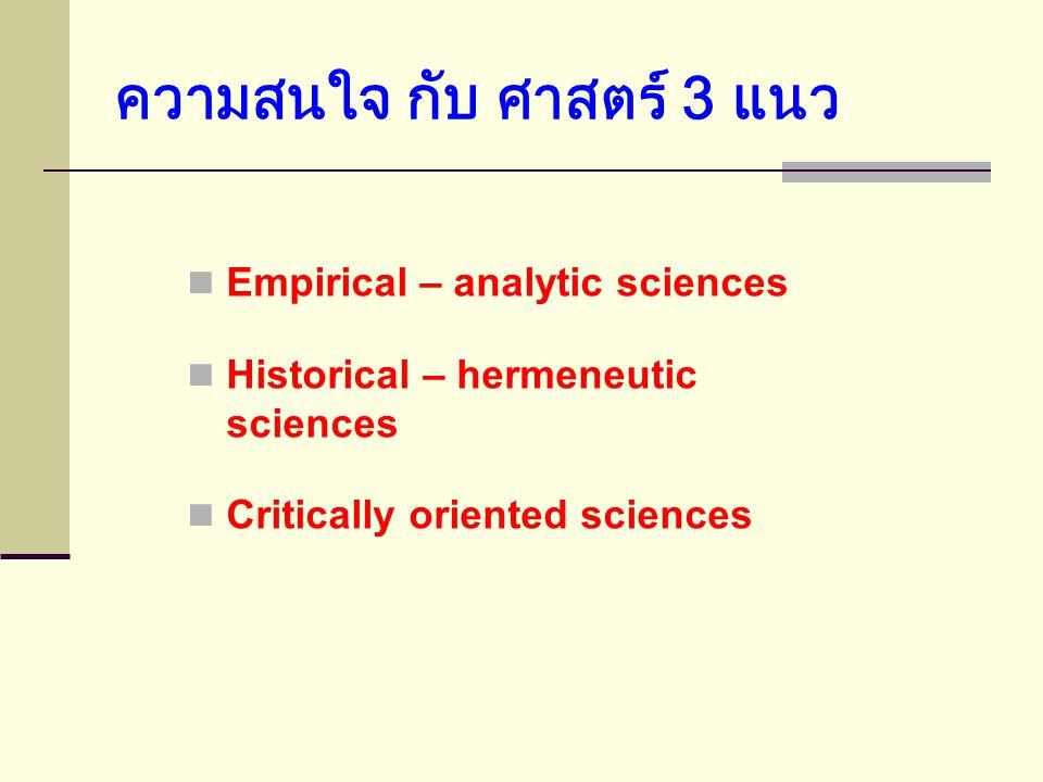 Means of Social organization ความสนใจ ทั้ง 3 รูปแบบ เชื่อมโยงกับปัจจัย ของการจัดองค์กร 3 แบบ : - technicalWORK - practical LANGUAGE - emancipatoryPOWE