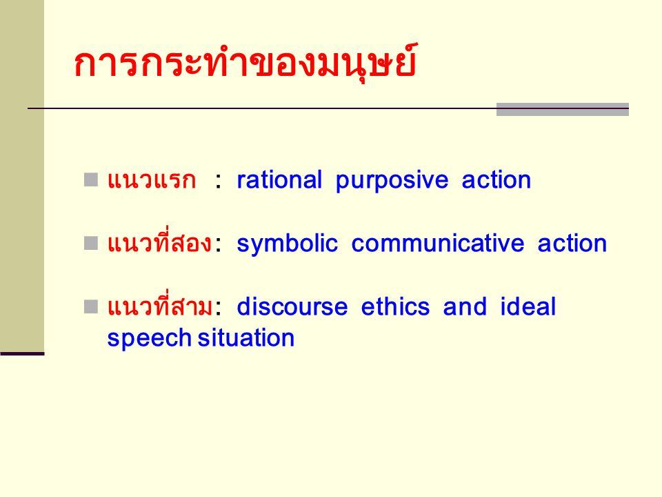 ศาสตร์ 3 แนว (ต่อ) แนวแรกให้ข้อมูลข่าวสารแก่เรา ซึ่งจะทำให้เราสามารถอธิบาย (explanation) ปรากฏการณ์สังคมได้เพื่อขยายพลังอำนาจในการ ควบคุมทางเทคนิค ท่า