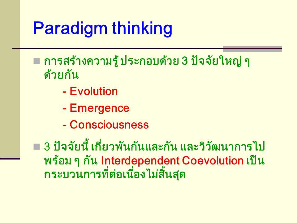 Paradigm thinking การสร้างความรู้ ประกอบด้วย 3 ปัจจัยใหญ่ ๆ ด้วยกัน - Evolution - Emergence - Consciousness 3 ปัจจัยนี้ เกี่ยวพันกันและกัน และวิวัฒนาการไป พร้อม ๆ กัน Interdependent Coevolution เป็น กระบวนการที่ต่อเนื่องไม่สิ้นสุด