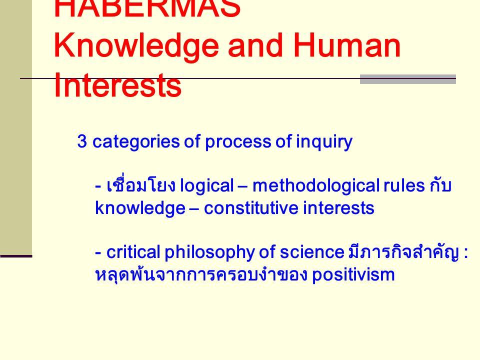 HABERMAS Knowledge and Human Interests 3 categories of process of inquiry - เชื่อมโยง logical – methodological rules กับ knowledge – constitutive interests - critical philosophy of science มีภารกิจสำคัญ : หลุดพ้นจากการครอบงำของ positivism
