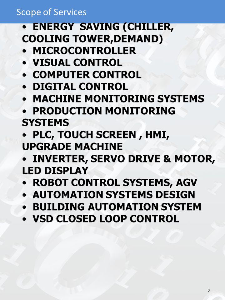 Product 4 Power Meter PLC, VSD, Controller PLC, HMIPLC, HMI,Touch screen Temp.