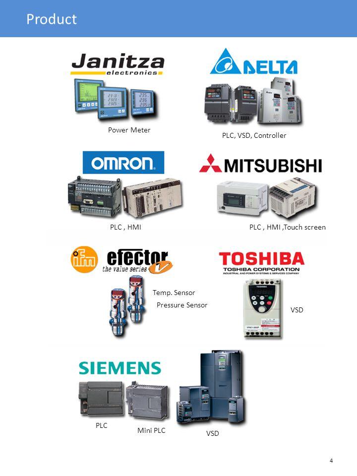 Services References TWO-WIRE REMOTE SYSTEM โครงการติดตั้งระบบ Lighting Control System ออกแบบและติดตั้งโปรแกรมควบคุมระบบแสงสว่างและพัดลม ระบายอากาศ พร้อมทั้งเขียนกราฟฟิค สำหรับการควบคุมระบบ ที่ตั้งโครงการ โกดังเก็บ ที่ อ.