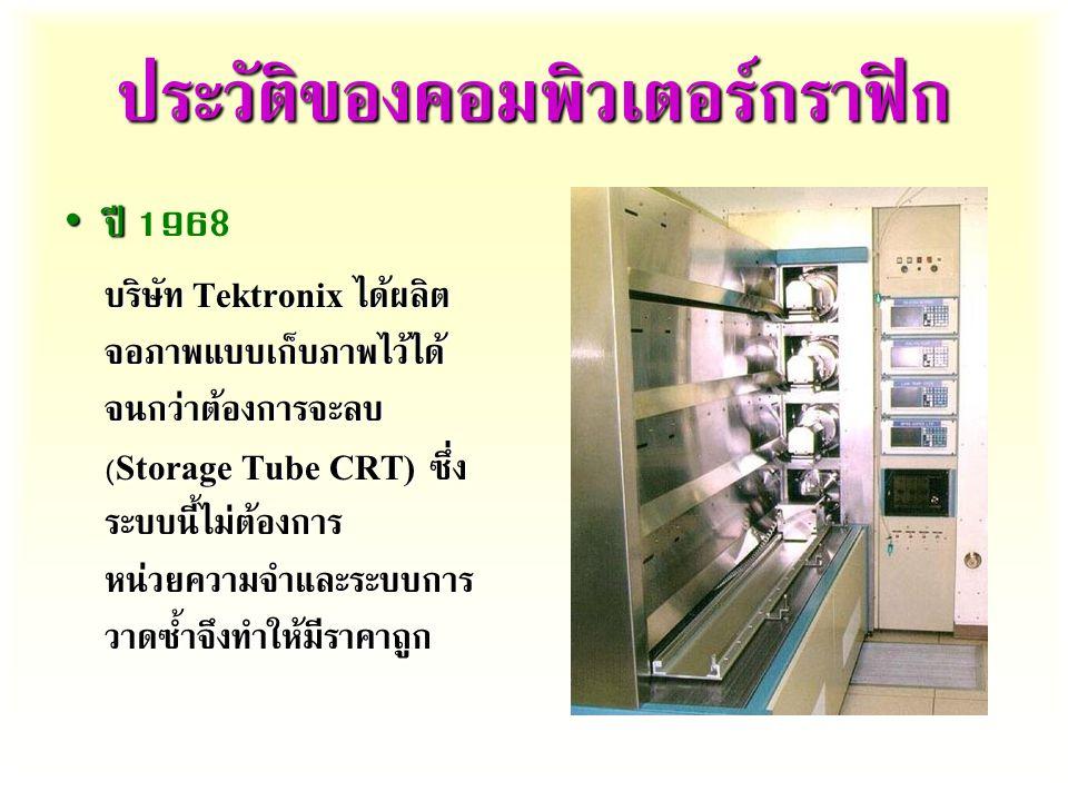 ประวัติของคอมพิวเตอร์กราฟิก ปี ปี  บริษัท Tektronix ได้ผลิต จอภาพแบบเก็บภาพไว้ได้ จนกว่าต้องการจะลบ (Storage Tube CRT) ซึ่ง ระบบนี้ไม่ต้องการ หน่วยความจำและระบบการ วาดซ้ำจึงทำให้มีราคาถูก