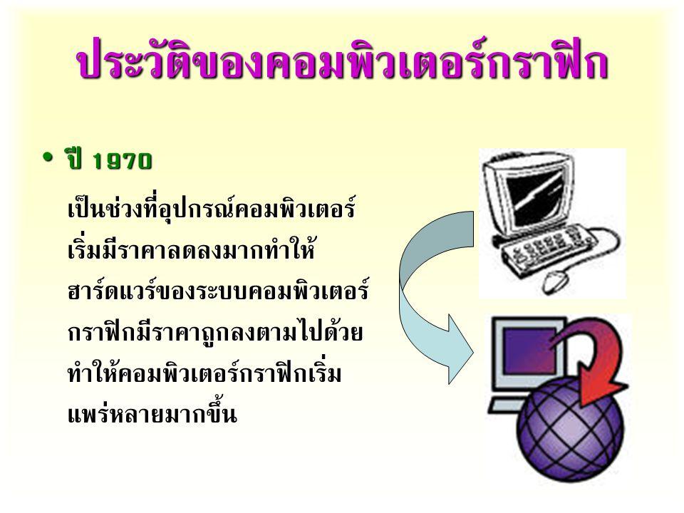ประวัติของคอมพิวเตอร์กราฟิก ปี 1970 ปี 1970 เป็นช่วงที่อุปกรณ์คอมพิวเตอร์ เริ่มมีราคาลดลงมากทำให้ ฮาร์ดแวร์ของระบบคอมพิวเตอร์ กราฟิกมีราคาถูกลงตามไปด้วย ทำให้คอมพิวเตอร์กราฟิกเริ่ม แพร่หลายมากขึ้น