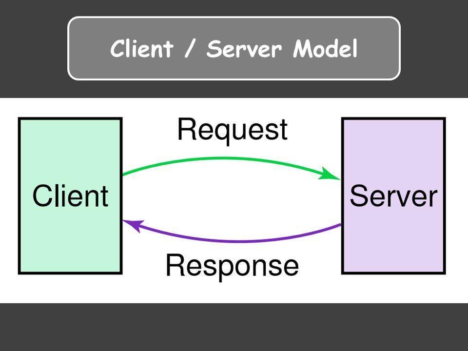 Type of network WAN (Wide Area Network) MAN (Metropolitan Area Network) LAN (Local Area Network)