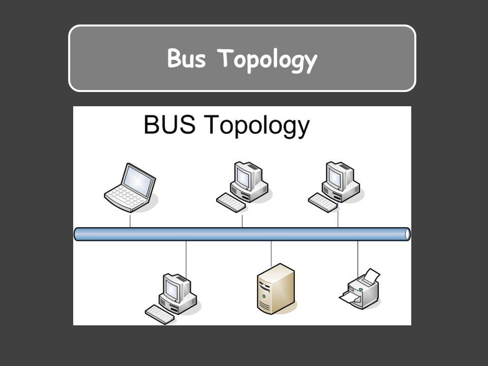 Bus topology ข้อดี - สามารถส่งข้อมูลจากจุดหนึ่งไปยัง หลายๆจุดได้ - ใช้สื่อนำสัญญาณข้อมูลน้อย ประหยัด ค่าใช้จ่าย - สามารถขยายระบบได้ง่าย และเพิ่ม อุปกรณ์ได้ง่าย ข้อเสีย - อาจจะมีการชนกันของข้อมูลได้ง่าย - เมื่อเกิดปัญหา ตรวจหาจุดที่มีปัญหาได้ ยาก
