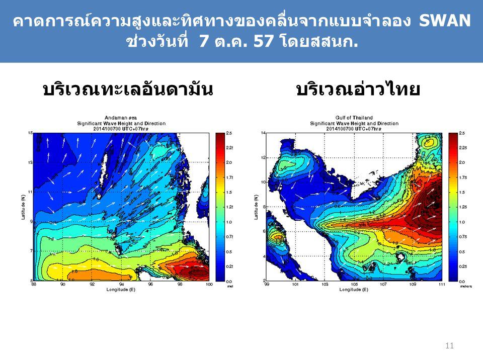 คาดการณ์ความสูงและทิศทางของคลื่นจากแบบจำลอง SWAN ช่วงวันที่ 7 ต. ค. 57 โดยสสนก. 11 บริเวณทะเลอันดามันบริเวณอ่าวไทย