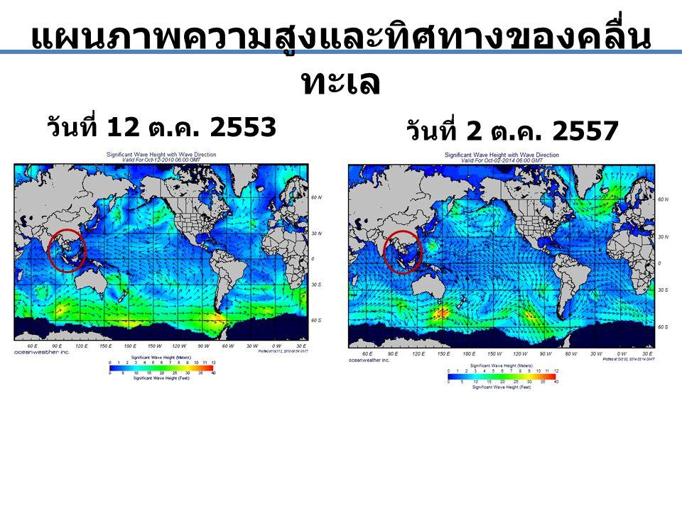 แผนภาพความสูงและทิศทางของคลื่น ทะเล วันที่ 12 ต. ค. 2553 วันที่ 2 ต. ค. 2557