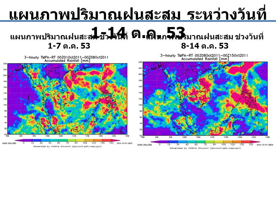 แผนภาพปริมาณฝนสะสม ระหว่างวันที่ 1-14 ต. ค. 53 แผนภาพปริมาณฝนสะสม ช่วงวันที่ 1-7 ต. ค. 53 แผนภาพปริมาณฝนสะสม ช่วงวันที่ 8-14 ต. ค. 53