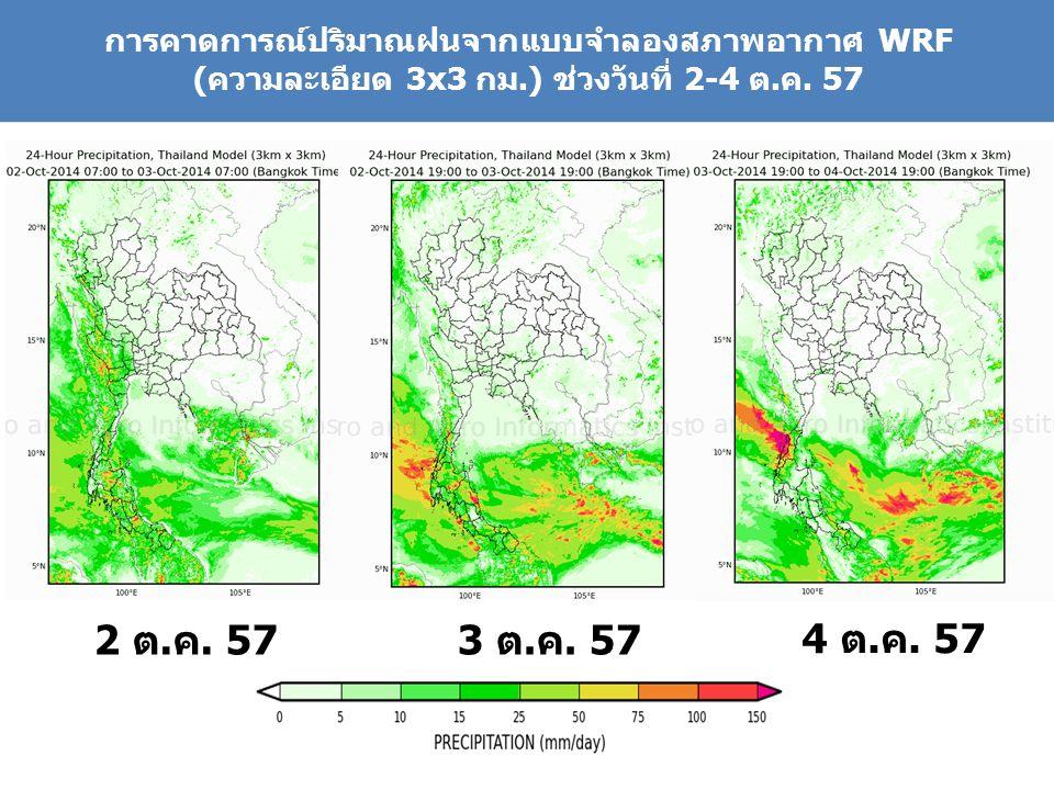 การคาดการณ์ปริมาณฝนจากแบบจำลองสภาพอากาศ WRF ( ความละเอียด 3x3 กม.) ช่วงวันที่ 2-4 ต. ค. 57 2 ต. ค. 573 ต. ค. 57 4 ต. ค. 57