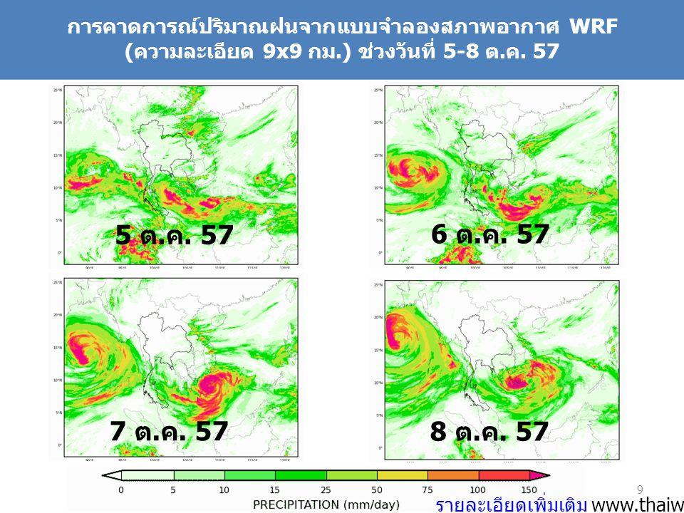 การคาดการณ์ปริมาณฝนจากแบบจำลองสภาพอากาศ WRF ( ความละเอียด 9x9 กม.) ช่วงวันที่ 5-8 ต. ค. 57 5 ต. ค. 57 6 ต. ค. 57 7 ต. ค. 57 8 ต. ค. 57 9 รายละเอียดเพิ