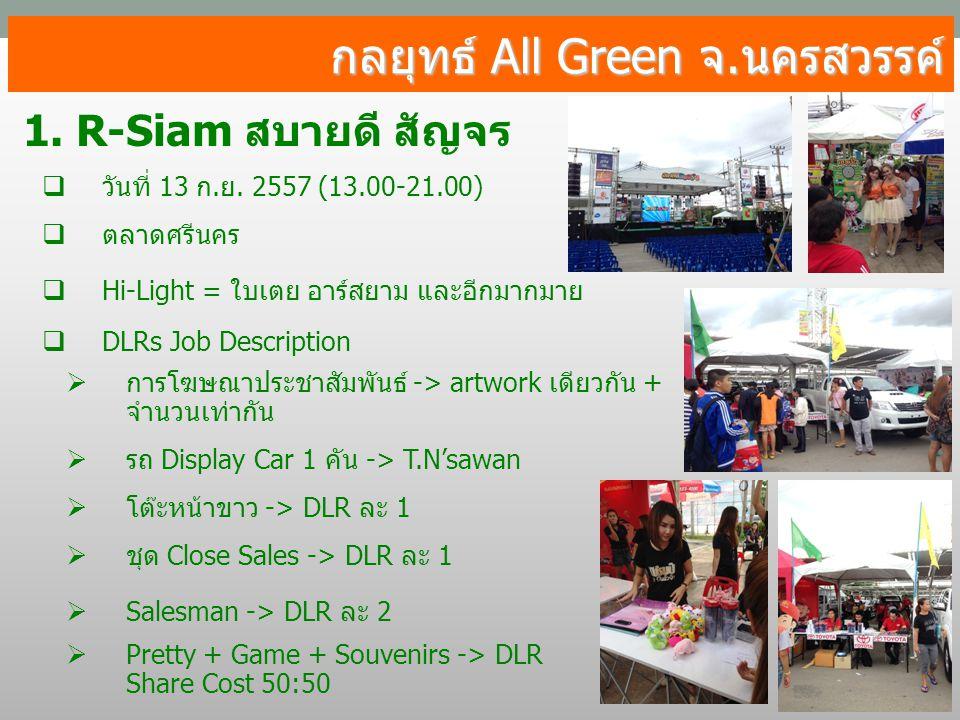 กลยุทธ์ All Green จ.นครสวรรค์ 1. R-Siam สบายดี สัญจร  วันที่ 13 ก.ย. 2557 (13.00-21.00)  ตลาดศรีนคร  Hi-Light = ใบเตย อาร์สยาม และอีกมากมาย  DLRs