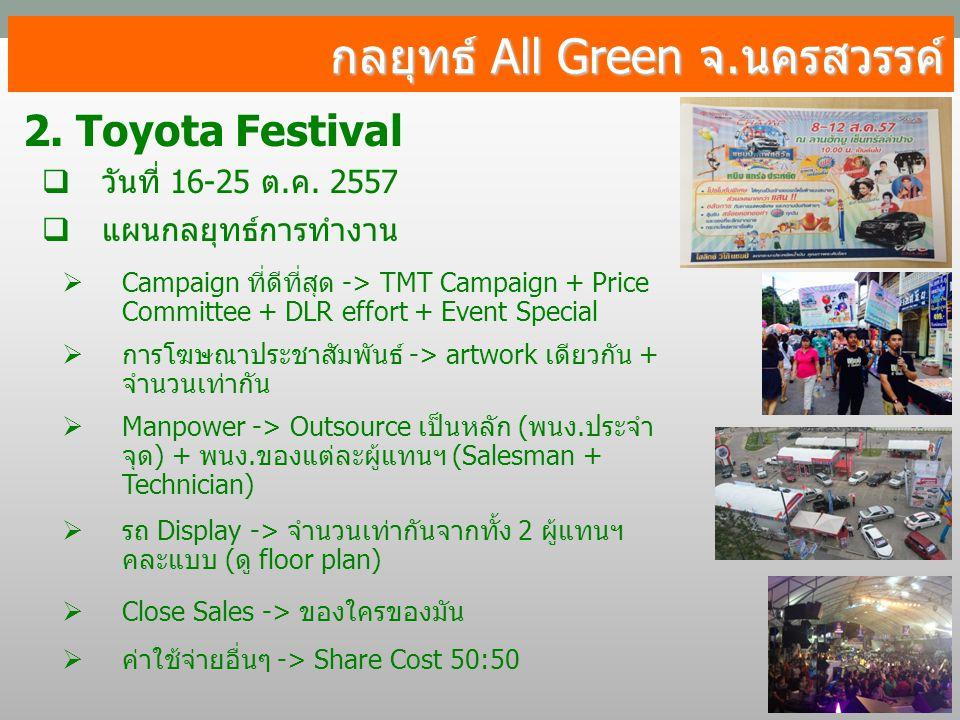 กลยุทธ์ All Green จ.นครสวรรค์ 2. Toyota Festival  วันที่ 16-25 ต.ค. 2557  แผนกลยุทธ์การทำงาน  Campaign ที่ดีที่สุด -> TMT Campaign + Price Committe