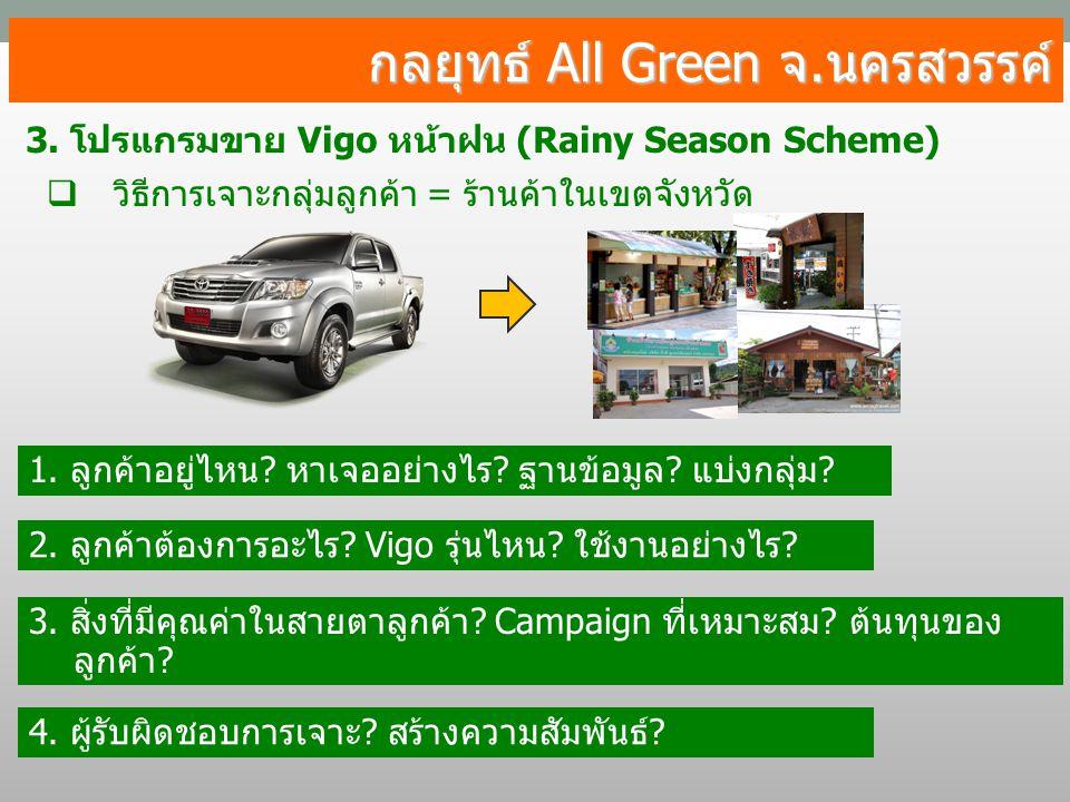 กลยุทธ์ All Green จ.นครสวรรค์ 3. โปรแกรมขาย Vigo หน้าฝน (Rainy Season Scheme)  วิธีการเจาะกลุ่มลูกค้า = ร้านค้าในเขตจังหวัด 1. ลูกค้าอยู่ไหน? หาเจออย