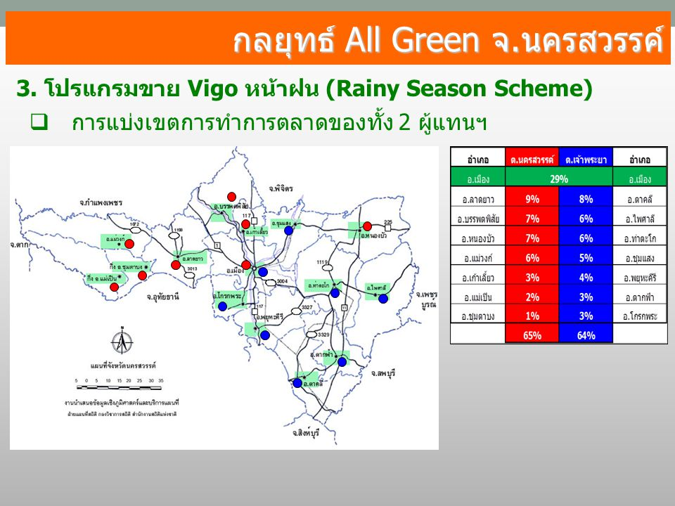 กลยุทธ์ All Green จ.นครสวรรค์ 3. โปรแกรมขาย Vigo หน้าฝน (Rainy Season Scheme)  การแบ่งเขตการทำการตลาดของทั้ง 2 ผู้แทนฯ