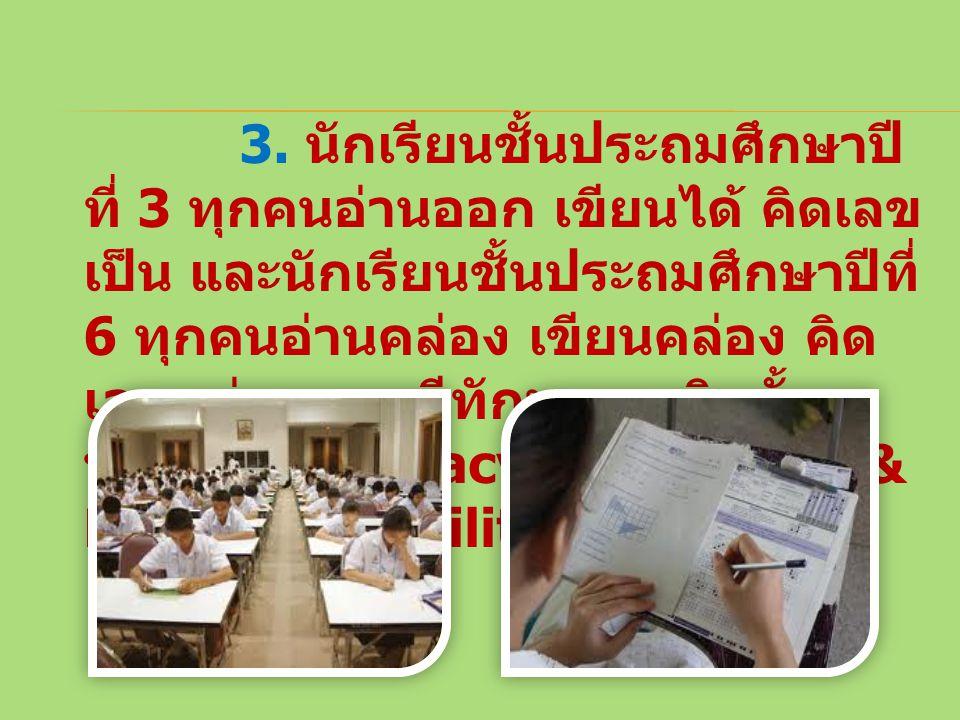 3. นักเรียนชั้นประถมศึกษาปี ที่ 3 ทุกคนอ่านออก เขียนได้ คิดเลข เป็น และนักเรียนชั้นประถมศึกษาปีที่ 6 ทุกคนอ่านคล่อง เขียนคล่อง คิด เลขคล่อง และมีทักษะ