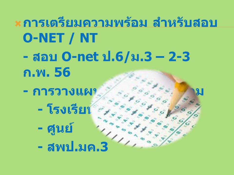  การเตรียมความพร้อม สำหรับสอบ O-NET / NT - สอบ O-net ป.6/ ม.3 – 2-3 ก. พ. 56 - การวางแผนเตรียมความพร้อม - โรงเรียน - ศูนย์ - สพป. มค.3